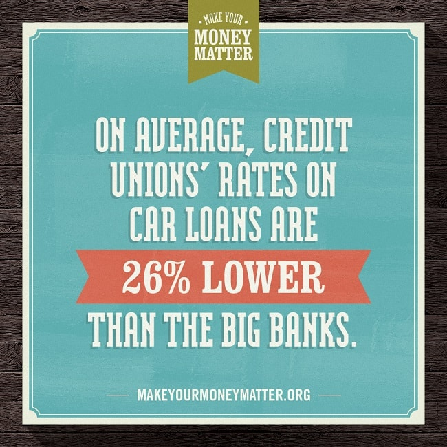 What Are Your Car Loan Rates At A Credit Union
